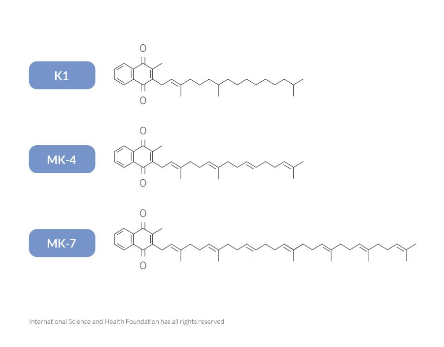 Vitamin K molecules